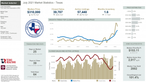 Texas Statewide sales data for July 2021 image