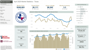 Texas Statewide Market Statistics for April 2020